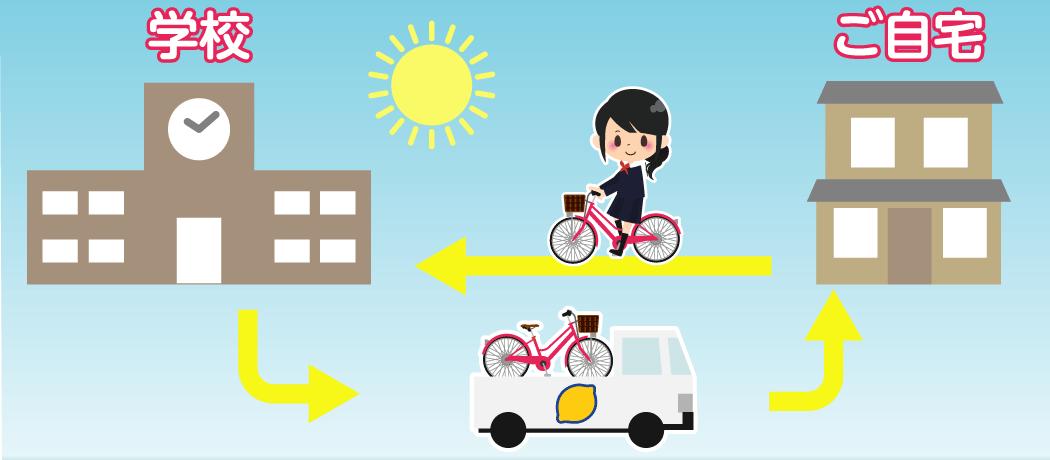 自転車宅配サービス